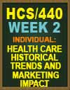 HCS/440 Week 2 Health Care Historical Trends and Marketing Impact