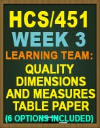 HCS/451 Week 3 Quality Dimentions and Mesures Table Paper