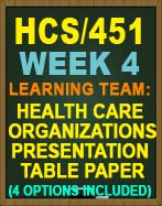 HCS/451 Healthcare Organizations Presentation Table Paper