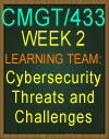 CMGT/433 Cybersecurity Threats and Challenges
