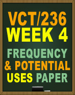 VCT236 FREQUENCY AND POTENTIAL USES